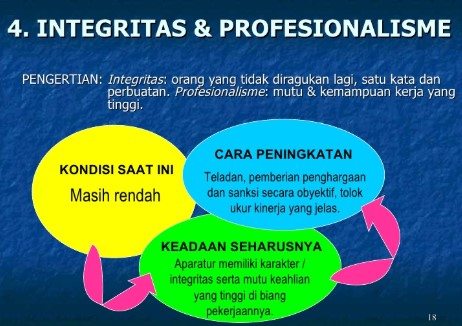 Integrity_2