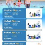 Jual Smart Detox Dari Synergy di Kelapa gading Jakarta Utara | Hubungi 087878202527|